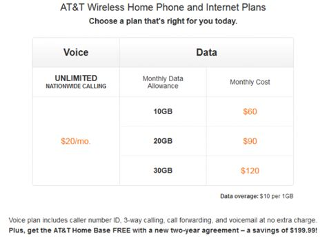 home phone plans 13 att wireless home phone and