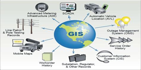 best gis programs best black friday 2018 deals for new geospatial courses