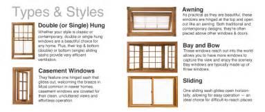 Mid Century Window Trim windows types of windows for homes decor window styles r