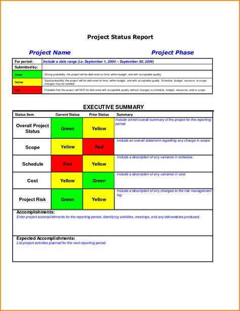 project monthly status report template excel best photos