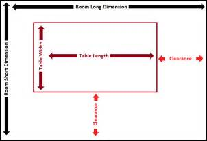 How To Measure Room Size Conference Tables Size Guide Ontimesupplies Com