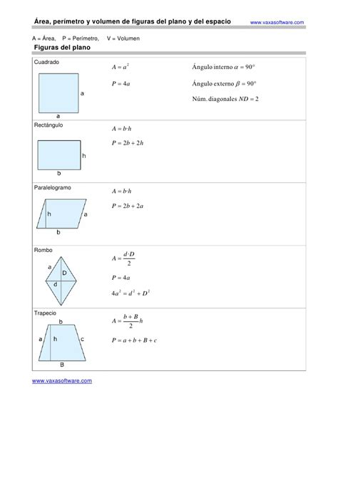 figuras geometricas y formulas formulas de areas y perimetros