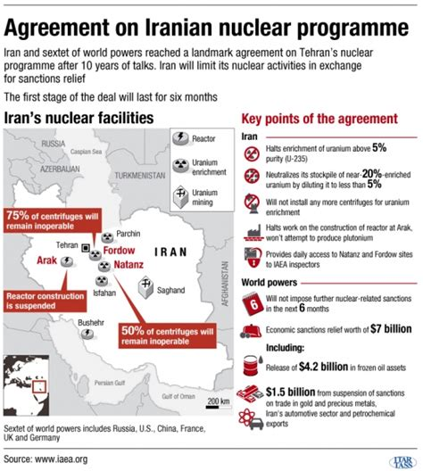 outline of iran nuclear deal sounds different from each iran s economy and the nuclear deal rolling alpha