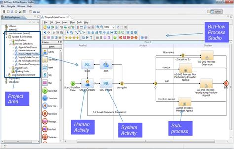 free bpmn software bpmn software for teams cacoo best free home design