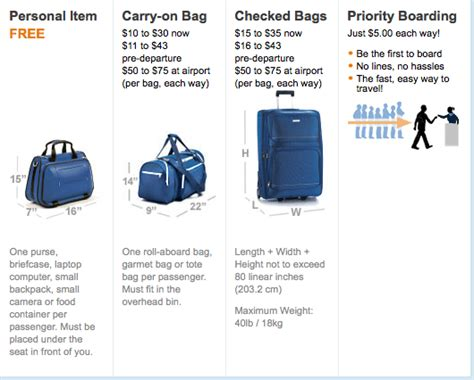 aa baggage fee how and why i just booked myself an allegiant air flight