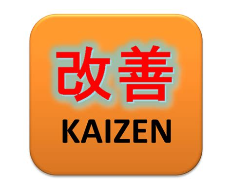Kaizen Toyota Jit Of Investment Decision Tps Toyota Production