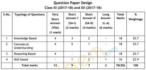 design pattern exam questions cbse class 12 informatics practices exam pattern marking