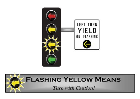 A Yellow Traffic Light Means by Yellow Arrow Traffic Light Www Imgkid The