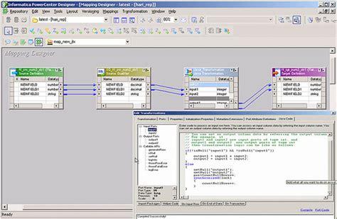 Informatica Powercenter Documentation