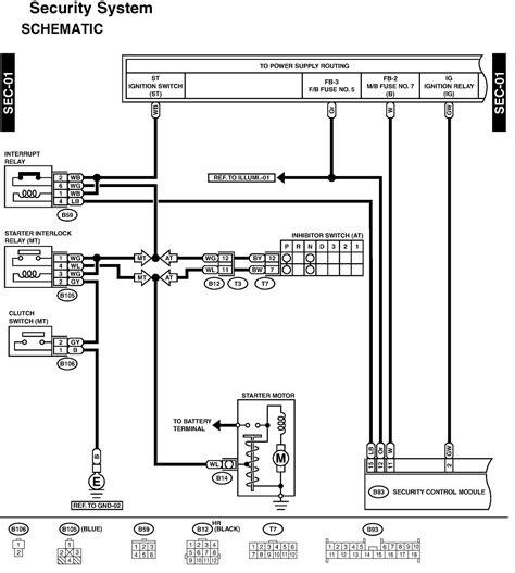 security system 2002 subaru legacy user handbook disable deactivate security alarm on 2002 obw limited subaru outback subaru outback forums