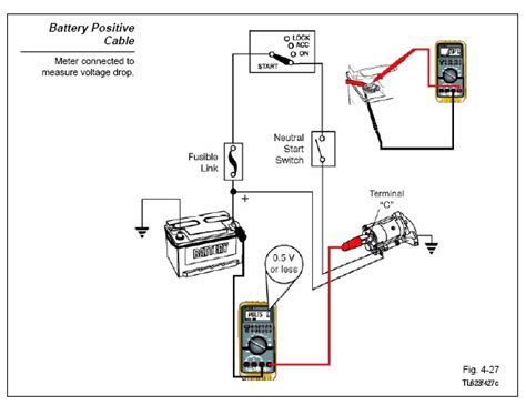 starter circuit components starting systems