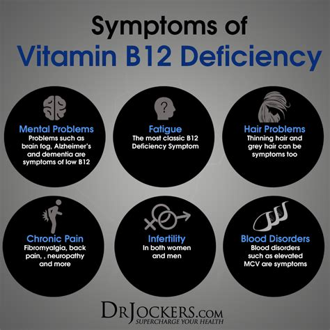 supplement def warning signs of a b12 deficiency