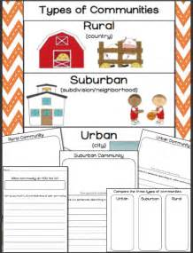 types of communities types of worksheets and urban