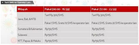 Bulanan Wifi Bolt layanan paket termurah telkomsel home the knownledge