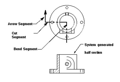 Sectional View Definition by Sectional View Definition 28 Images Basic Blueprint