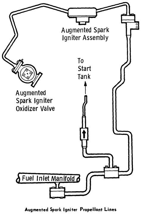 J-2 Rocket Engine Augmented Spark Igniter