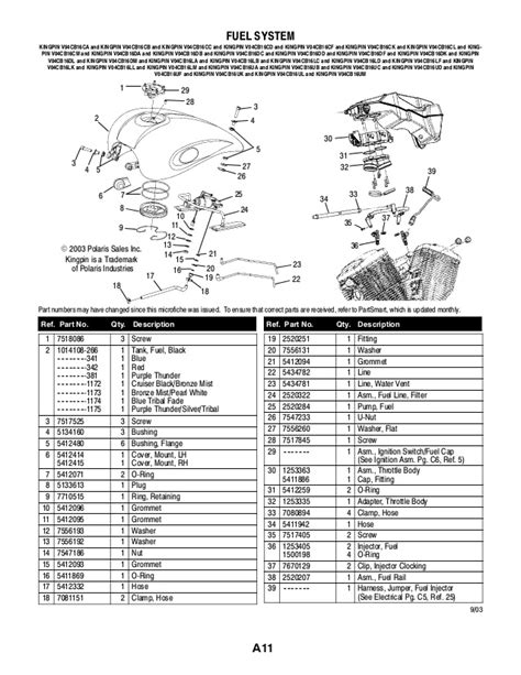victory cross roads wiring diagram victory motorcycle horn