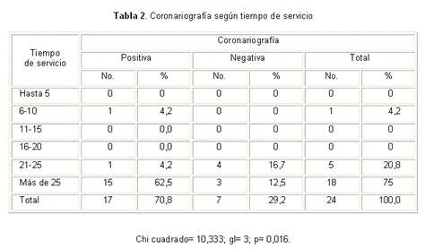 tabla de haberes del ejrcito mexicano tabla de haberes ejercito mexicano tabla de haberes