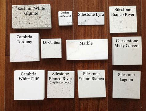 white marble alternatives for kitchen counters part one