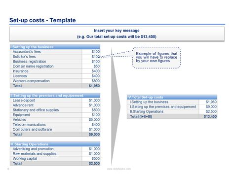download now a financial plan template by ex deloitte