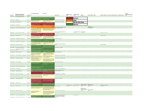 hipaa risk assessment template hipaa hitech compliance assurance template
