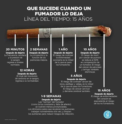 qua nos sucedia cuando infograf 237 a lo que sucede cuando un fumador deja el cigarro below the line retail revista