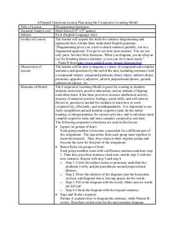 flipped classroom lesson plan template a flipped classroom lesson plan using the mastery learning