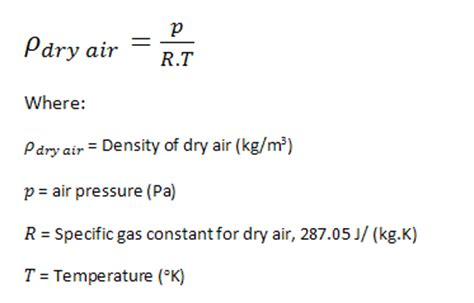 How To Find The Density Of Air In A Room meteorology archives fly me to the moon
