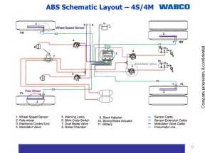 Ebs Brake System Ppt Advanced Vehicle Systems Ppt