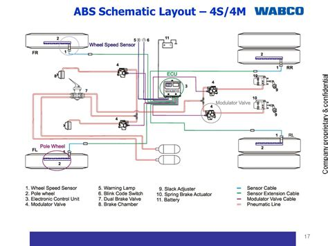 sealco wiring harness diagram grote wiring harness wiring