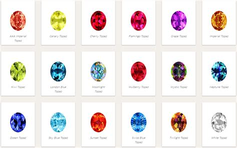 topaz colors important factors when choosing a topaz world of gemstones