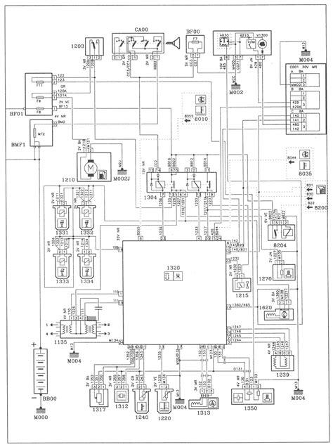 PEUGEOT 106 - ENGINE TYPE: NFW ( TU5J2/L3 ) MAGNETI