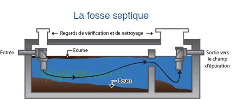 Fosse Septique Reglementation 2012 3449 by Nettoyage De Fosse Septique Fosse Septique Sanibert Inc