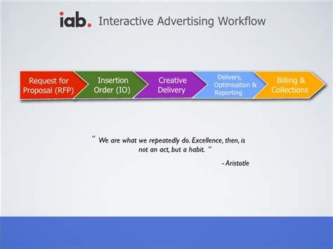 advertising workflow ad agency workflow best free home design idea