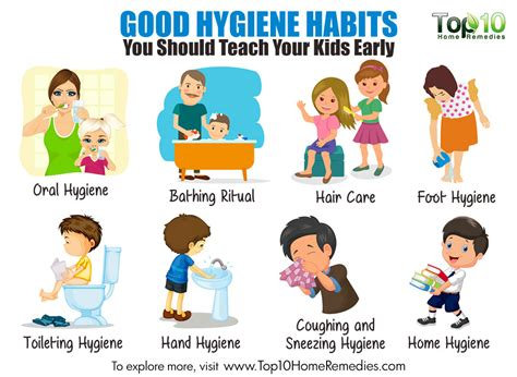 10 hygiene habits you should teach your early