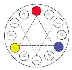 free printable color wheel 36 coloring sheets gianfreda net