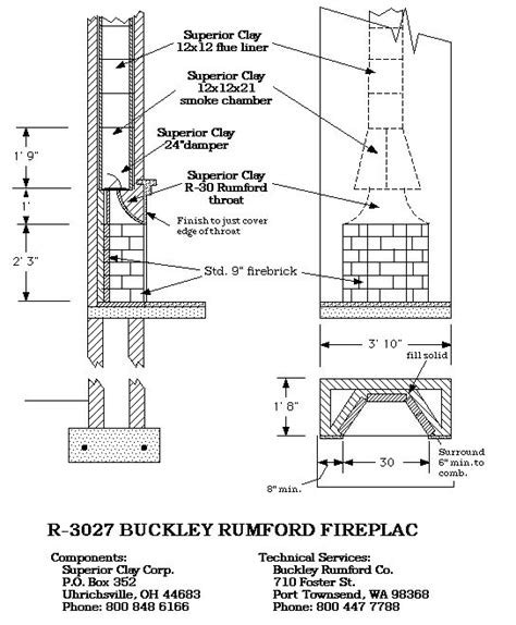 Rumford Fireplace Specifications by Amazing Rumford Fireplace Dimensions 5 Rumford Fireplace