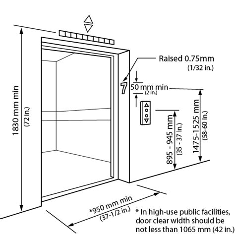 floor length of typical 3 trailer elevator door dimensions sc 1 st canton elevator