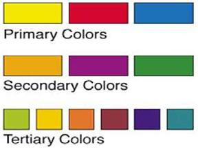 what are primary colors question of the day what is color pearlsofprofundity