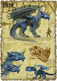 the wearle the erth dragons 1 books blue forgotten realms wiki fandom powered by wikia