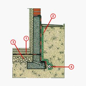 impermeabilizzazione muri interni impermeabilizzazione di muri controterra edilizainrete it