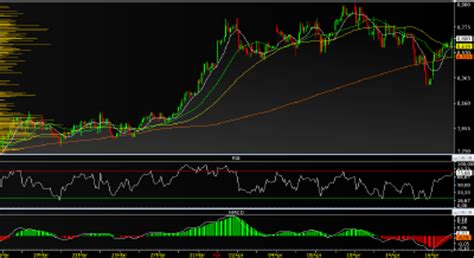 sella trading on line sella it piattaforme di trading on line