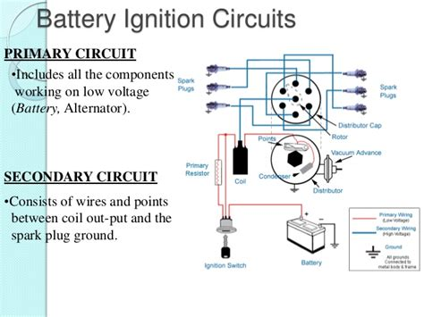 mercruiser ignition coil wiring diagram marine ignition