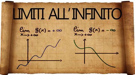 limite tende a infinito limiti di funzioni per x tendente all infinito