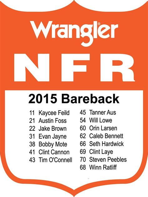 printable rodeo numbers wnfr contestant back numbers revealed who will you be