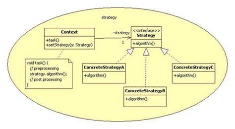 pattern types in java patterns