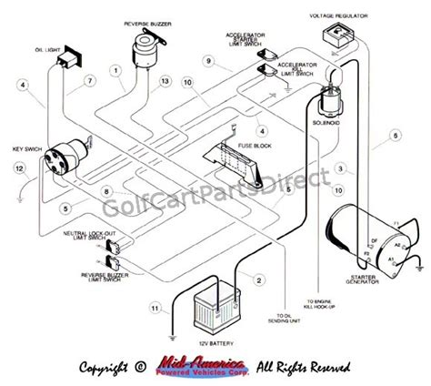 club car precedent wiring diagram wiring diagram with
