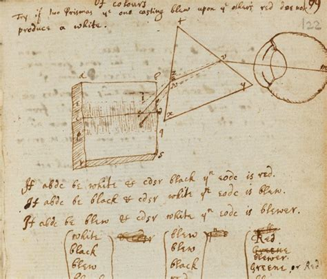 isaac newton biography and contribution in mathematics isaac newton s personal notebooks go digital wired