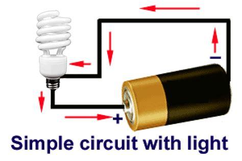 simple electric circuit materials mr science jarrell intermediate school test review