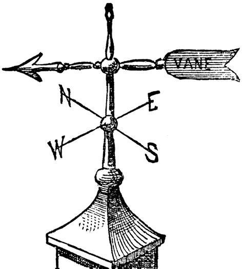 wind vane diagram wind vane driverlayer search engine